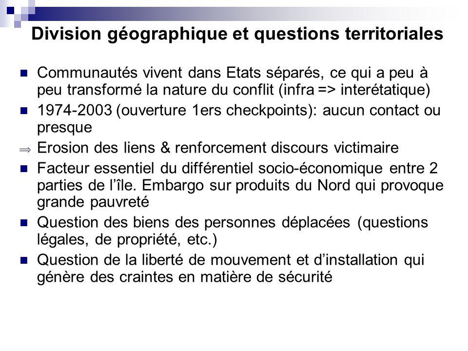Division géographique et questions territoriales
