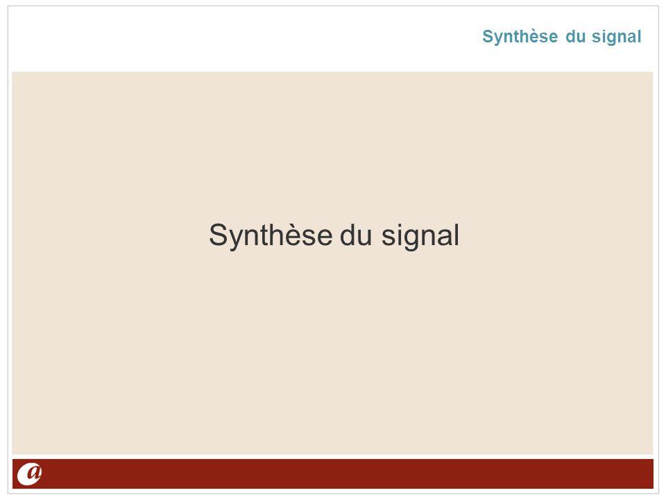 Synthèse du signal Synthèse du signal