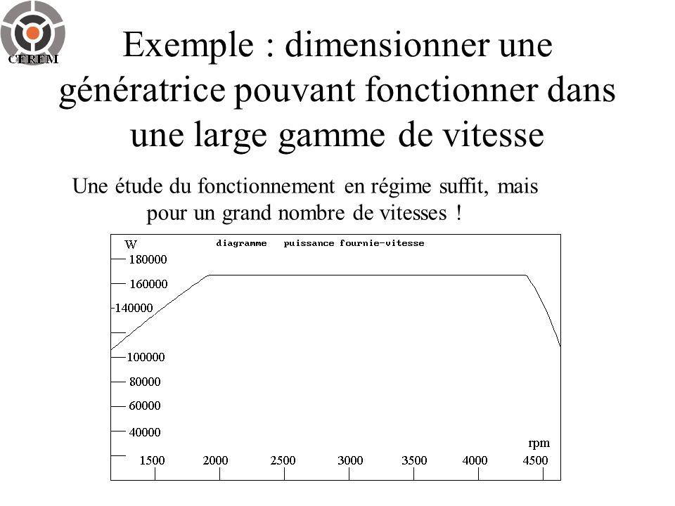 Exemple : dimensionner une génératrice pouvant fonctionner dans une large gamme de vitesse