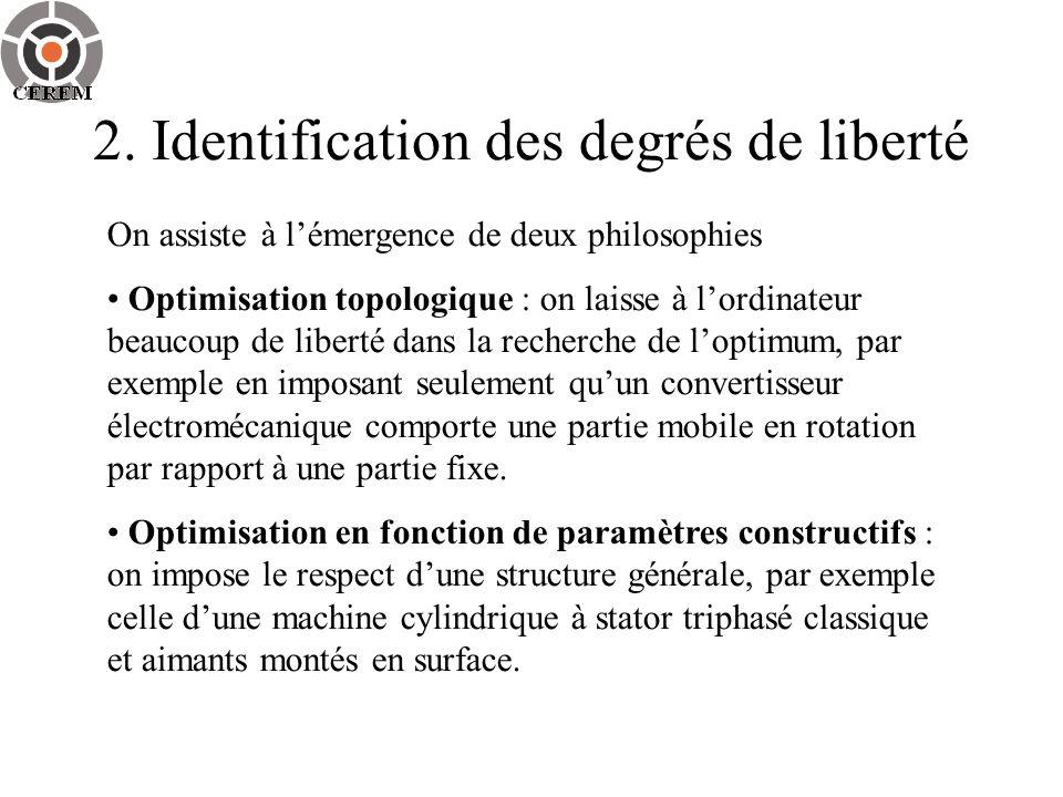 2. Identification des degrés de liberté