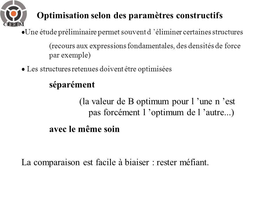 Optimisation selon des paramètres constructifs