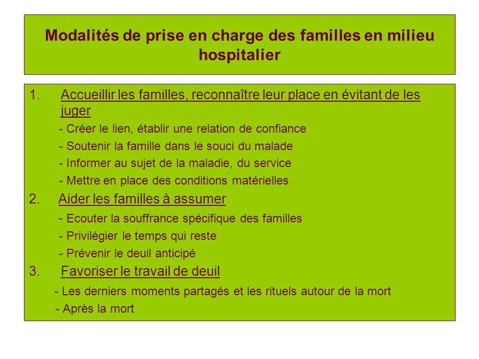 Modalités de prise en charge des familles en milieu hospitalier