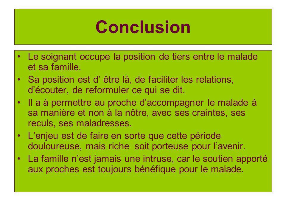 Conclusion Le soignant occupe la position de tiers entre le malade et sa famille.
