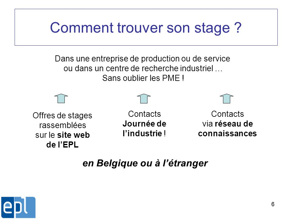 Comment trouver son stage