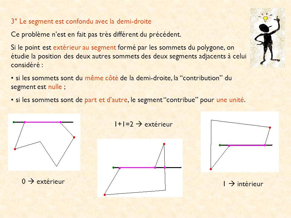 3° Le segment est confondu avec la demi-droite