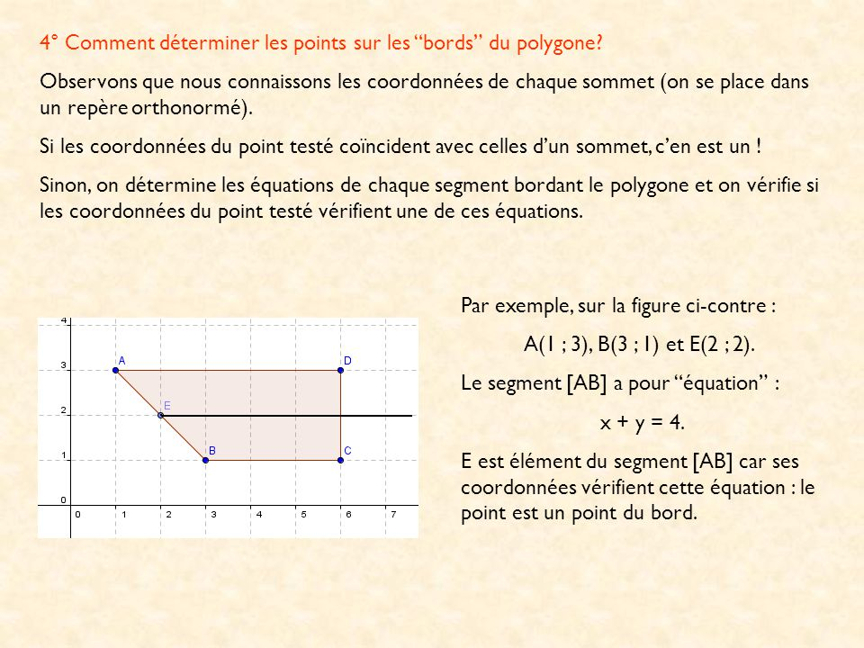 4° Comment déterminer les points sur les bords du polygone