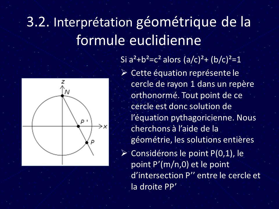 3.2. Interprétation géométrique de la formule euclidienne
