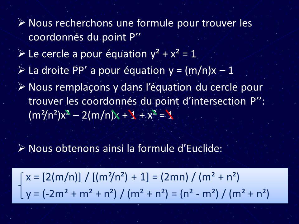 Nous recherchons une formule pour trouver les coordonnés du point P''
