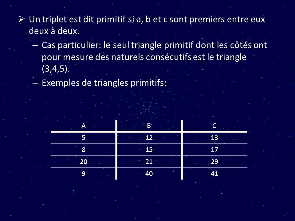 Exemples de triangles primitifs: