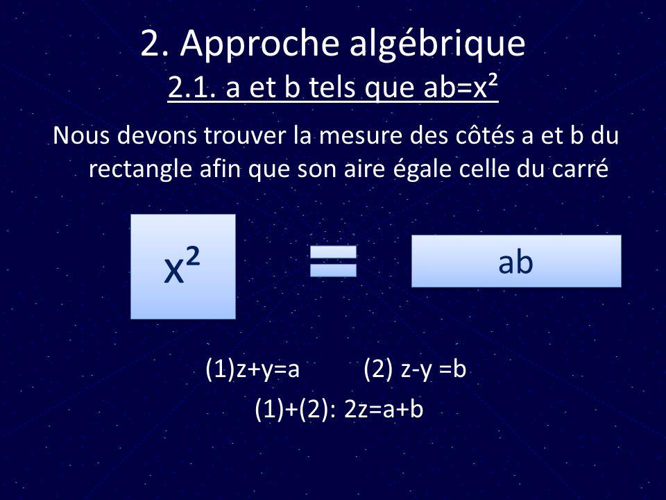 2. Approche algébrique 2.1. a et b tels que ab=x²