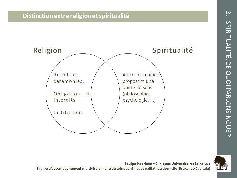 Religion Spiritualité 3. SPIRITUALITÉ, DE QUOI PARLONS-NOUS