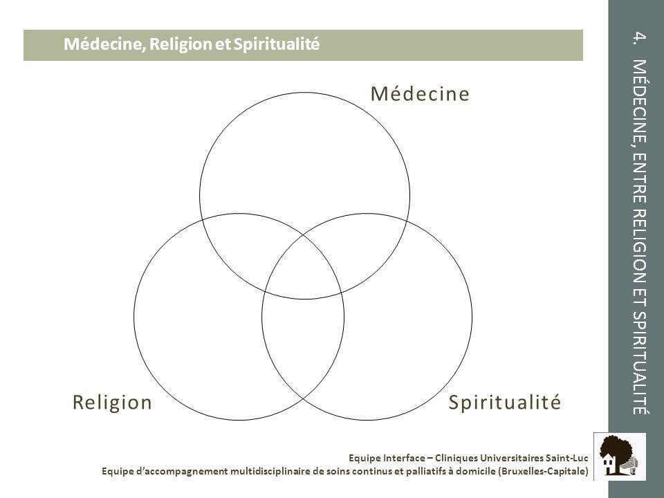 Médecine Religion Spiritualité
