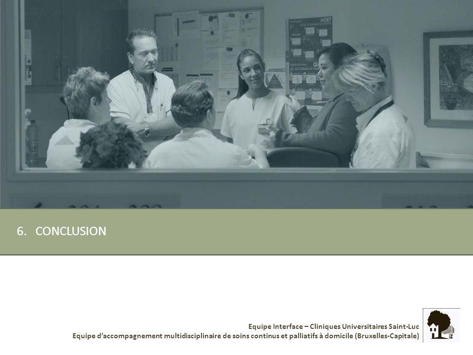 6. CONCLUSION Equipe Interface – Cliniques Universitaires Saint-Luc
