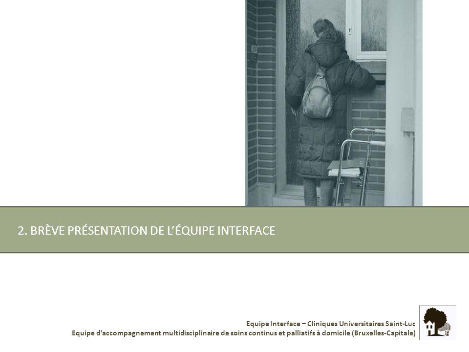 2. BRÈVE PRÉSENTATION DE L'ÉQUIPE INTERFACE
