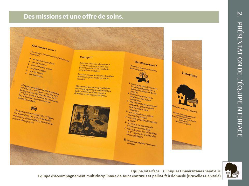 2. PRÉSENTATION DE L'ÉQUIPE INTERFACE