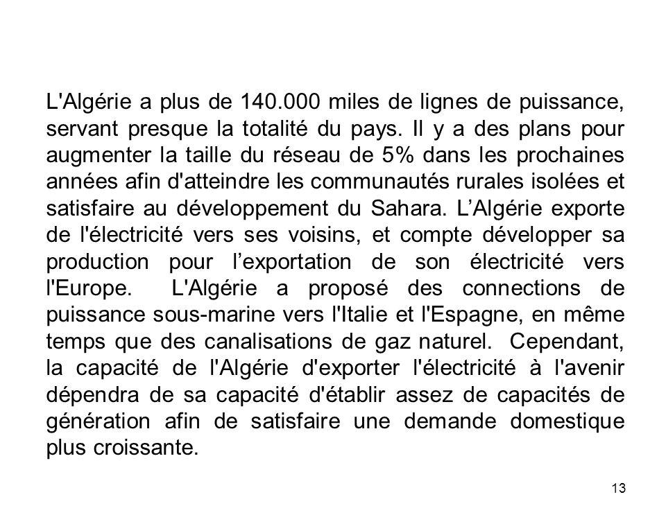 L Algérie a plus de 140.000 miles de lignes de puissance, servant presque la totalité du pays.