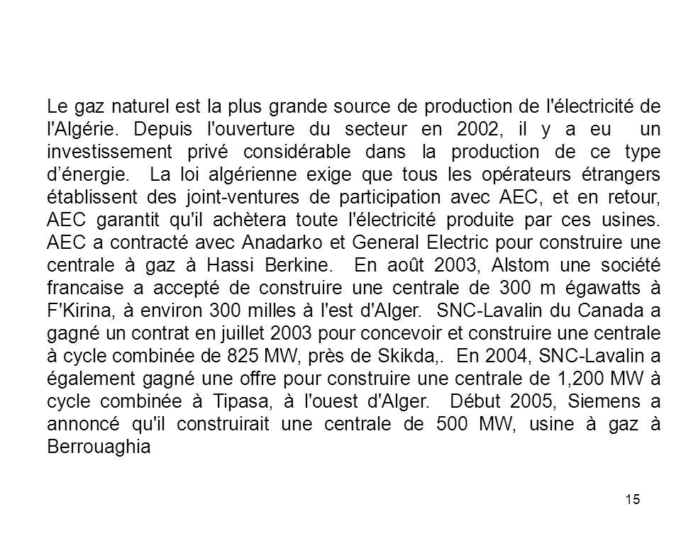 Le gaz naturel est la plus grande source de production de l électricité de l Algérie.
