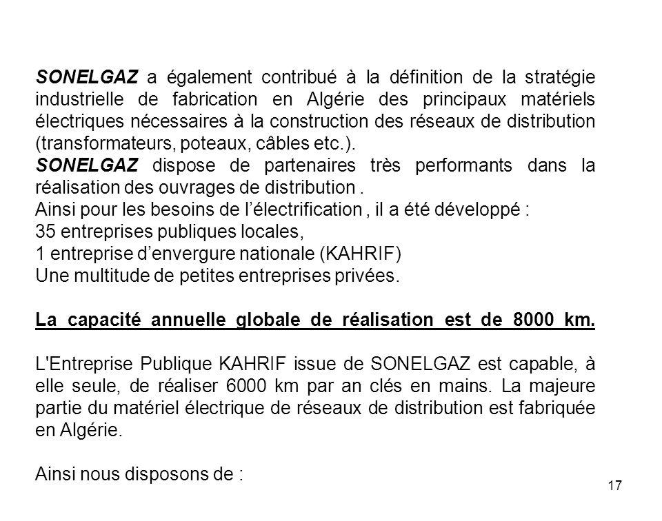 SONELGAZ a également contribué à la définition de la stratégie industrielle de fabrication en Algérie des principaux matériels électriques nécessaires à la construction des réseaux de distribution (transformateurs, poteaux, câbles etc.).
