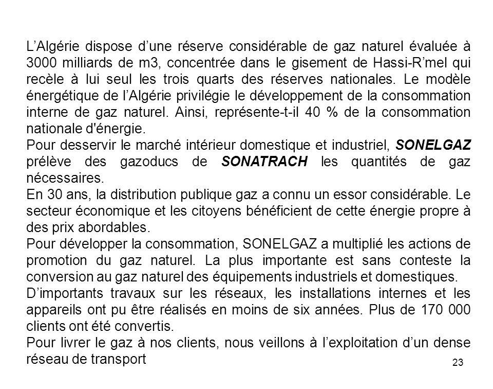 L'Algérie dispose d'une réserve considérable de gaz naturel évaluée à 3000 milliards de m3, concentrée dans le gisement de Hassi-R'mel qui recèle à lui seul les trois quarts des réserves nationales. Le modèle énergétique de l'Algérie privilégie le développement de la consommation interne de gaz naturel. Ainsi, représente-t-il 40 % de la consommation nationale d énergie.