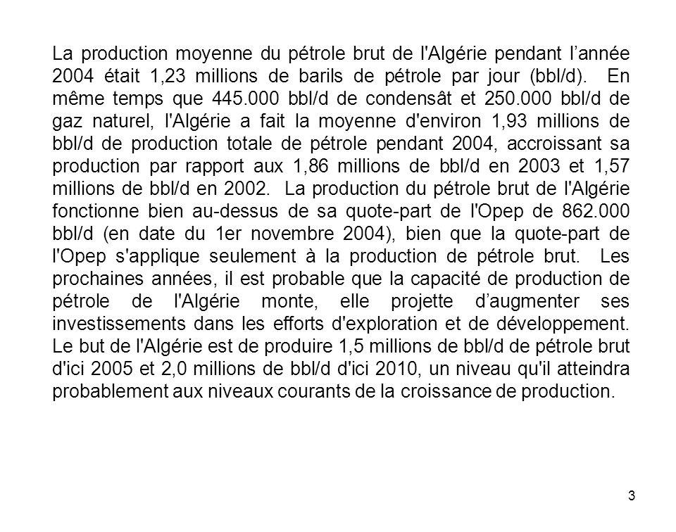 La production moyenne du pétrole brut de l Algérie pendant l'année 2004 était 1,23 millions de barils de pétrole par jour (bbl/d).