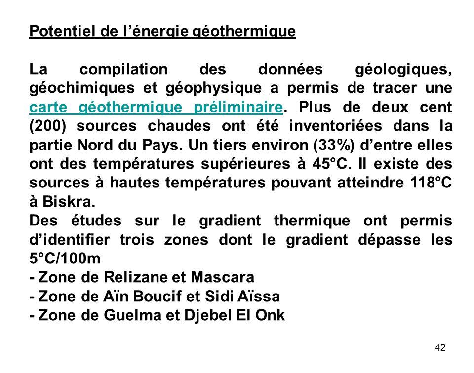 Potentiel de l'énergie géothermique