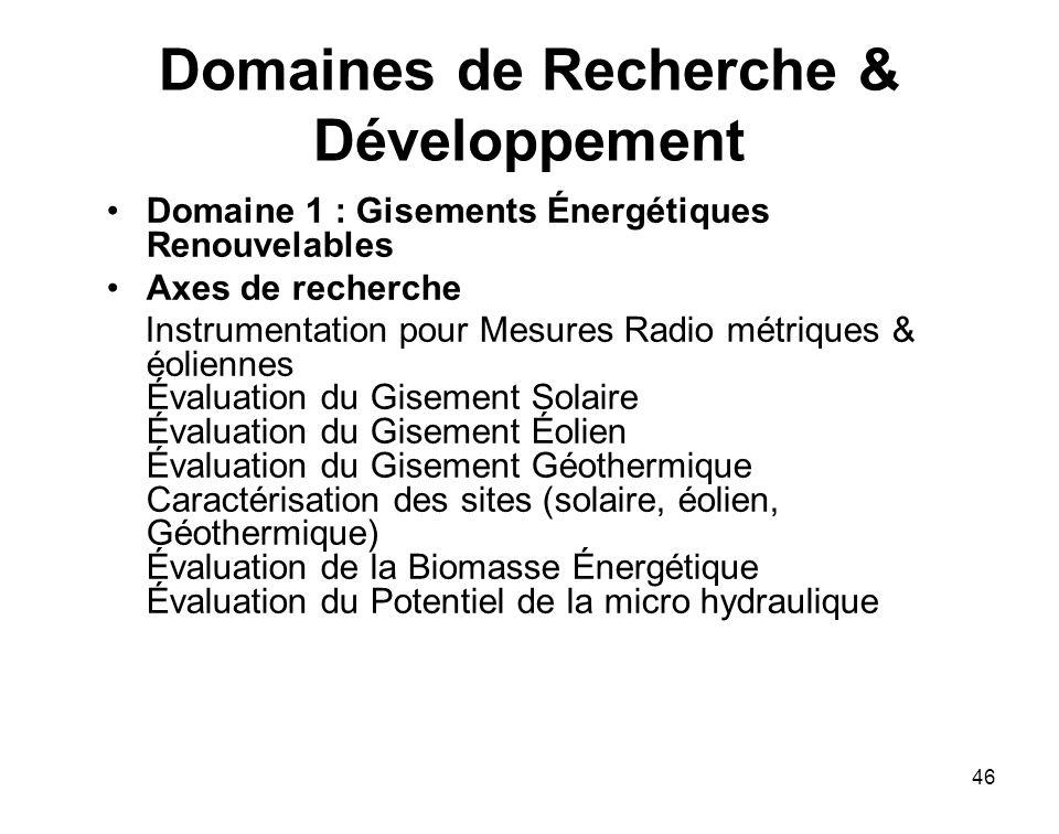 Domaines de Recherche & Développement