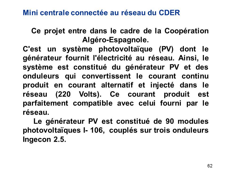 Mini centrale connectée au réseau du CDER