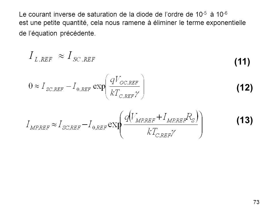 Le courant inverse de saturation de la diode de l'ordre de 10-5 à 10-6