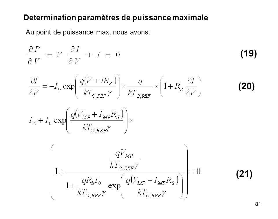 (19) (20) (21) Determination paramètres de puissance maximale