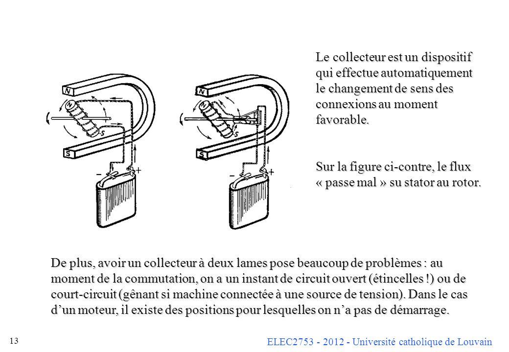 Le collecteur est un dispositif qui effectue automatiquement le changement de sens des connexions au moment favorable.