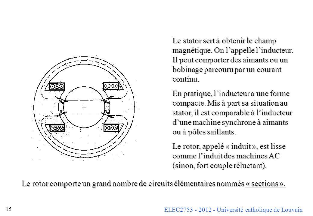 Le stator sert à obtenir le champ magnétique. On l'appelle l'inducteur