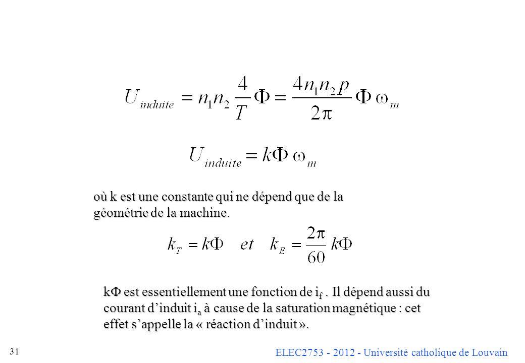 où k est une constante qui ne dépend que de la géométrie de la machine.