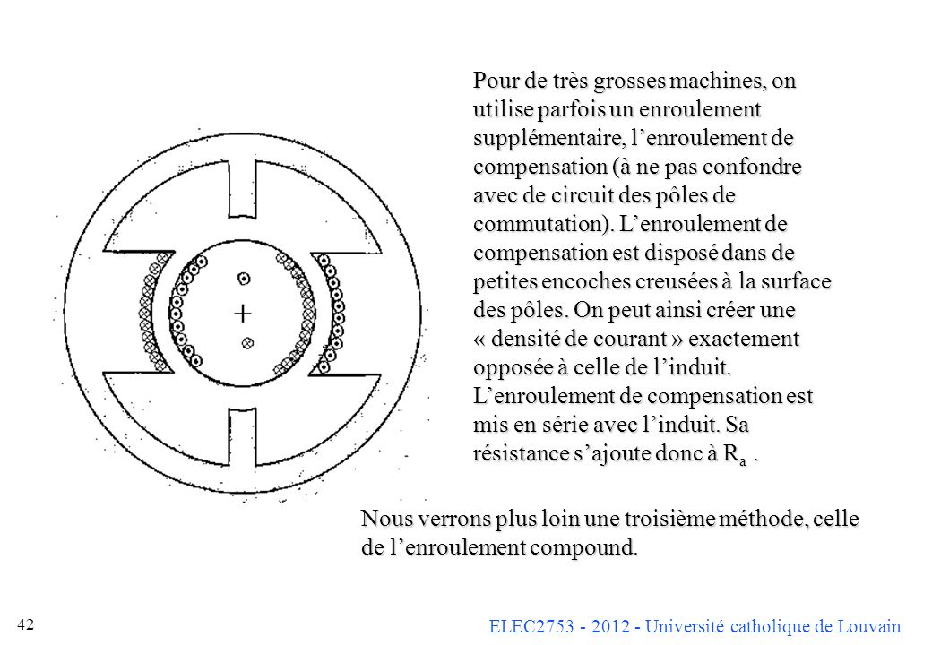 Pour de très grosses machines, on utilise parfois un enroulement supplémentaire, l'enroulement de compensation (à ne pas confondre avec de circuit des pôles de commutation). L'enroulement de compensation est disposé dans de petites encoches creusées à la surface des pôles. On peut ainsi créer une « densité de courant » exactement opposée à celle de l'induit. L'enroulement de compensation est mis en série avec l'induit. Sa résistance s'ajoute donc à Ra .