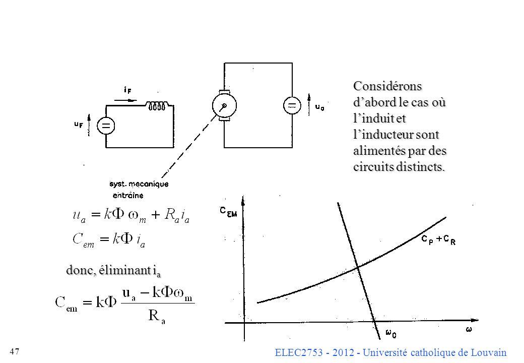 Considérons d'abord le cas où l'induit et l'inducteur sont alimentés par des circuits distincts.