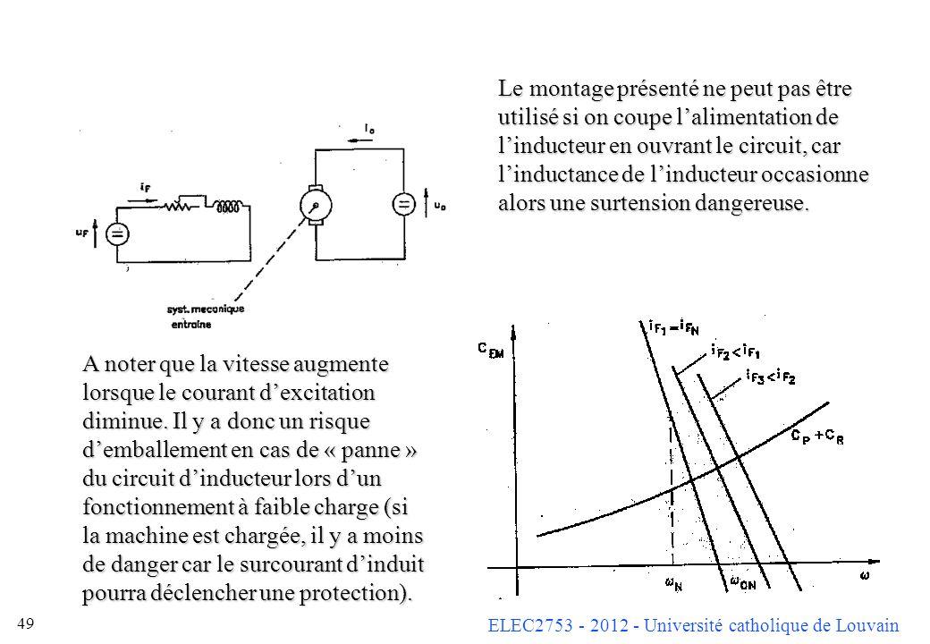 Le montage présenté ne peut pas être utilisé si on coupe l'alimentation de l'inducteur en ouvrant le circuit, car l'inductance de l'inducteur occasionne alors une surtension dangereuse.