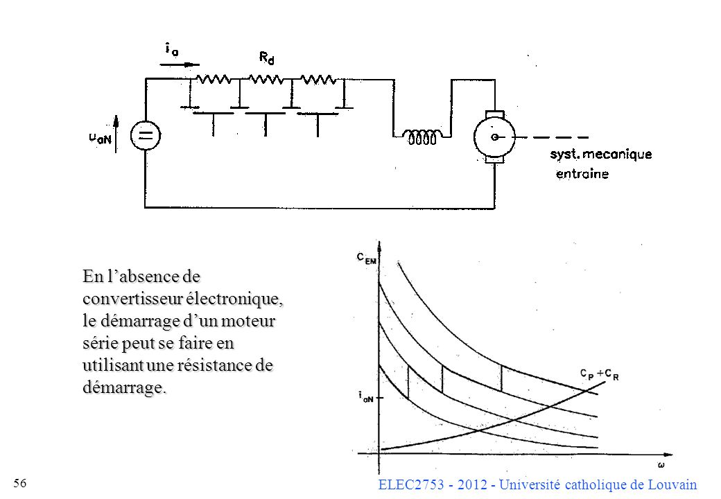 En l'absence de convertisseur électronique, le démarrage d'un moteur série peut se faire en utilisant une résistance de démarrage.