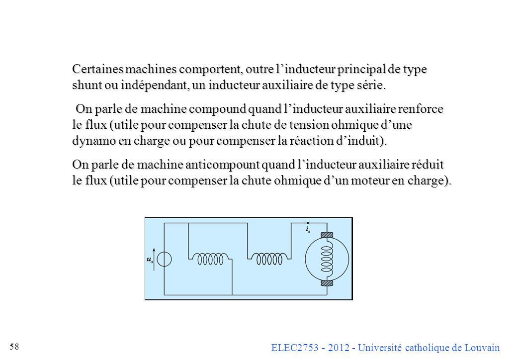Certaines machines comportent, outre l'inducteur principal de type shunt ou indépendant, un inducteur auxiliaire de type série.