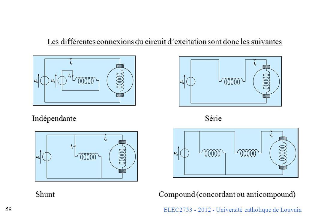 Les différentes connexions du circuit d'excitation sont donc les suivantes