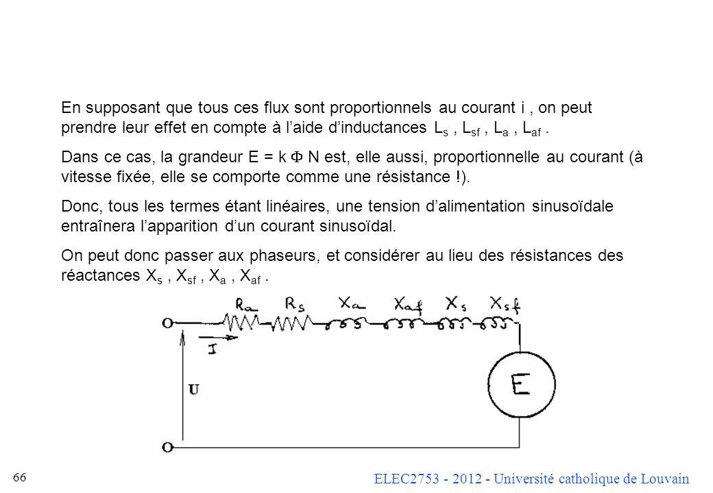 En supposant que tous ces flux sont proportionnels au courant i , on peut prendre leur effet en compte à l'aide d'inductances Ls , Lsf , La , Laf .