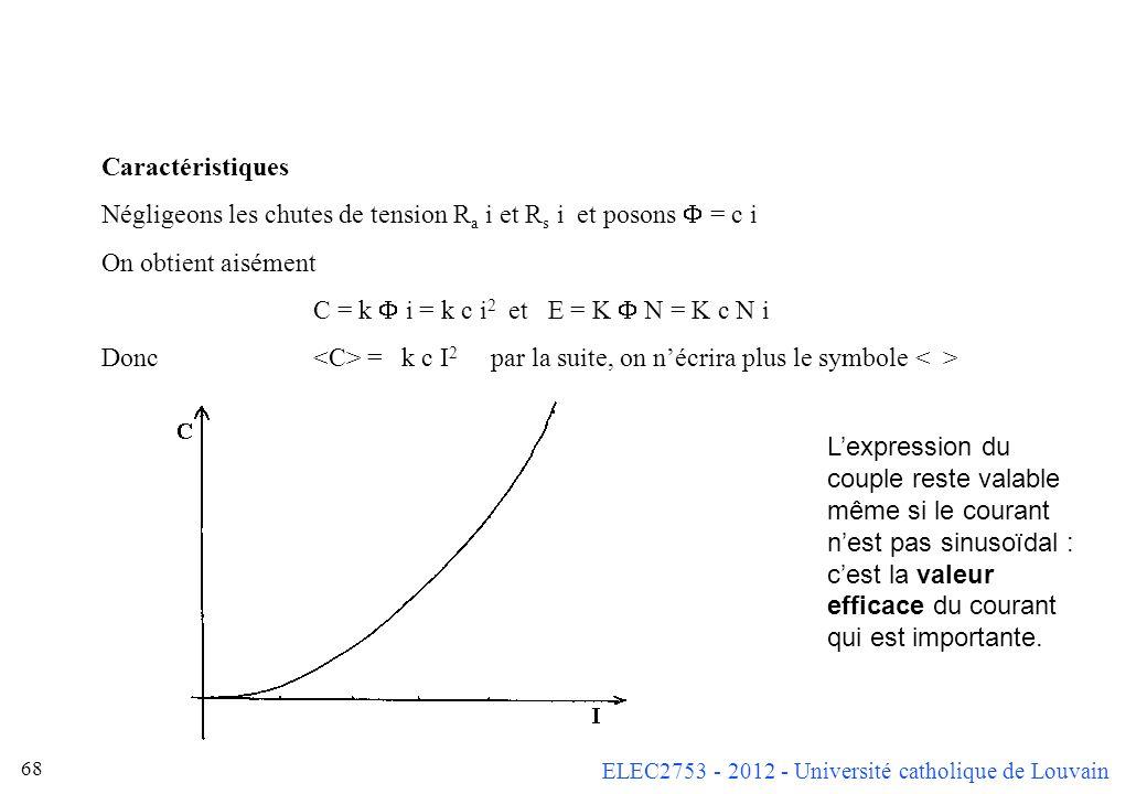 Caractéristiques Négligeons les chutes de tension Ra i et Rs i et posons F = c i. On obtient aisément.