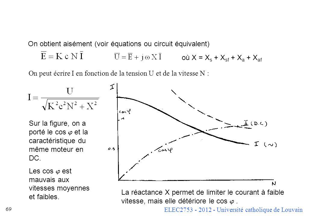 On obtient aisément (voir équations ou circuit équivalent)