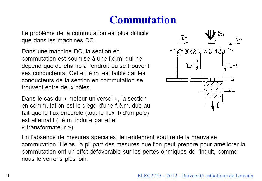 Commutation Le problème de la commutation est plus difficile que dans les machines DC.