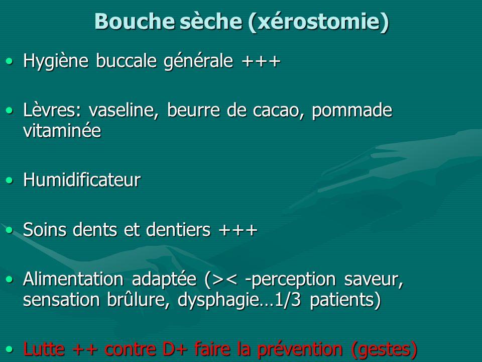 Bouche sèche (xérostomie)