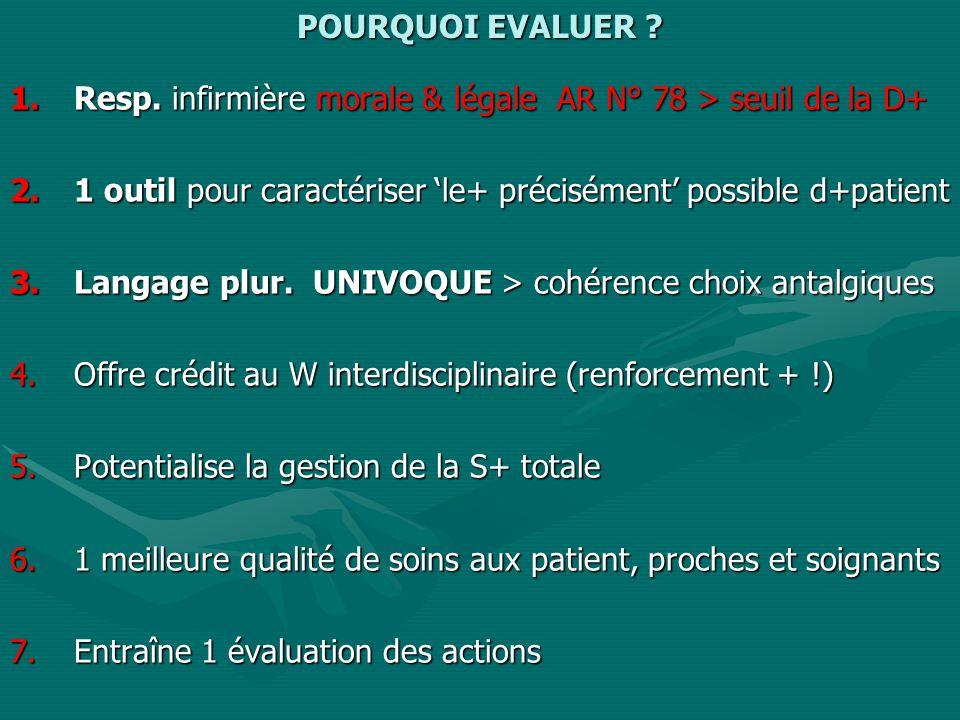 POURQUOI EVALUER Resp. infirmière morale & légale AR N° 78 > seuil de la D+ 1 outil pour caractériser 'le+ précisément' possible d+patient.