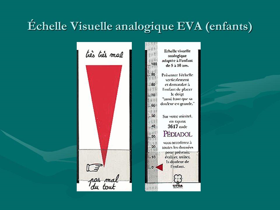 Échelle Visuelle analogique EVA (enfants)