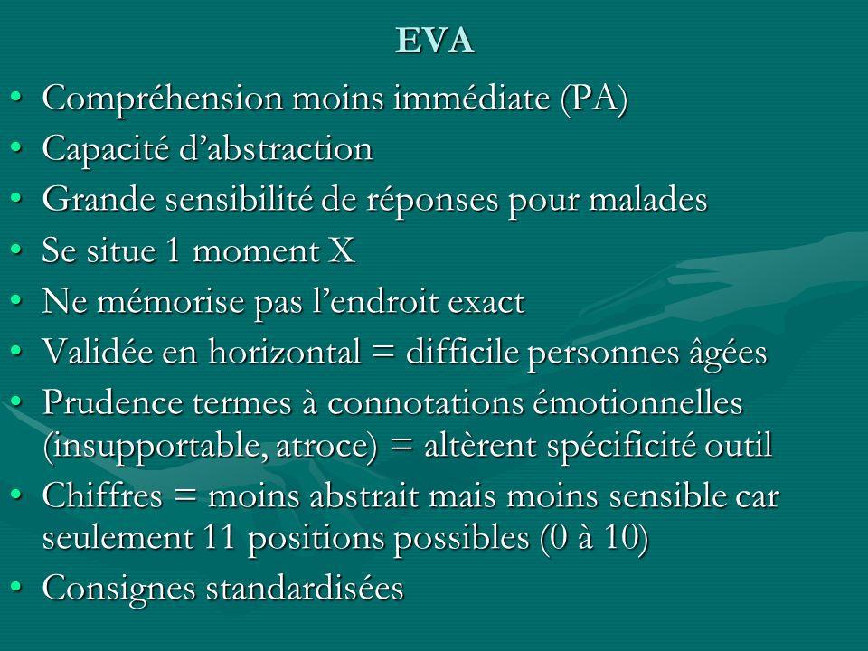 EVA Compréhension moins immédiate (PA) Capacité d'abstraction. Grande sensibilité de réponses pour malades.