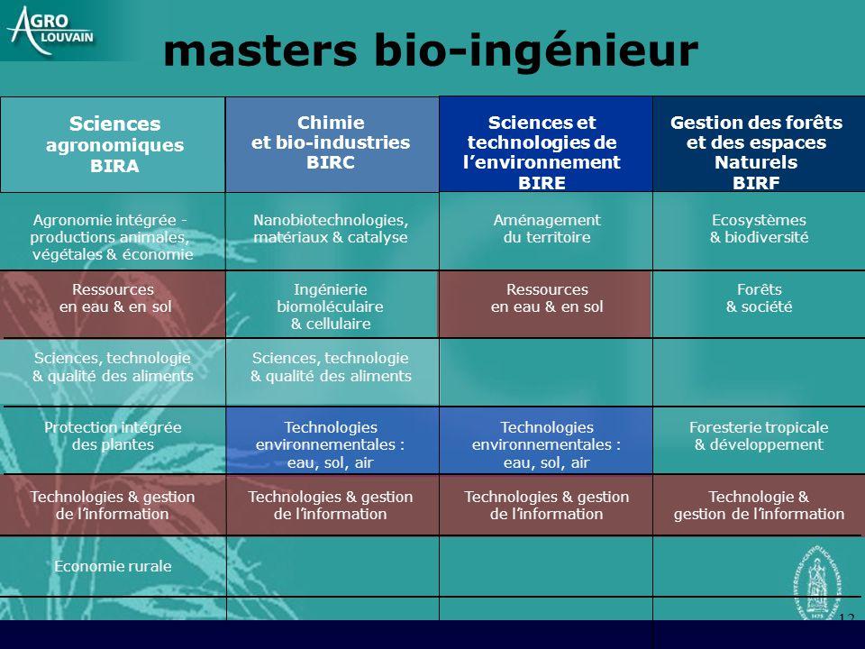 Sciences agronomiques Sciences et technologies de l'environnement