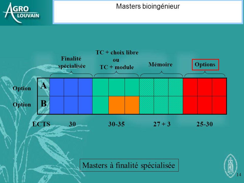 A B Masters à finalité spécialisée Masters bioingénieur ECTS 30 30-35