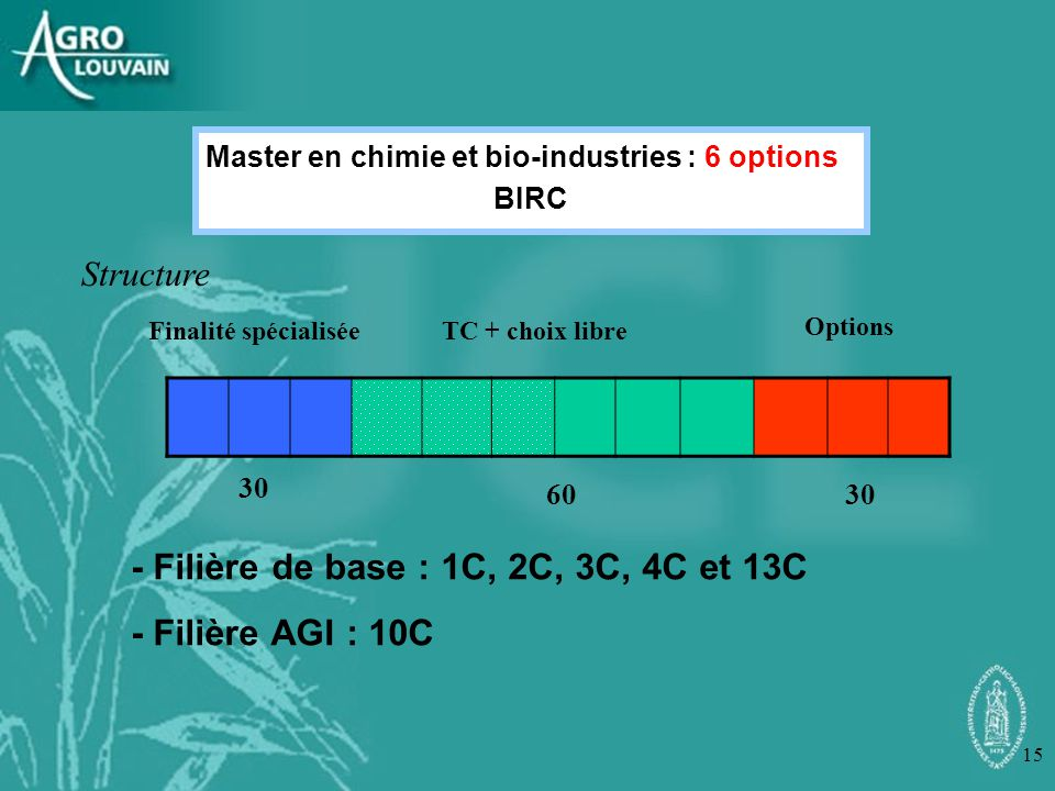 - Filière de base : 1C, 2C, 3C, 4C et 13C - Filière AGI : 10C