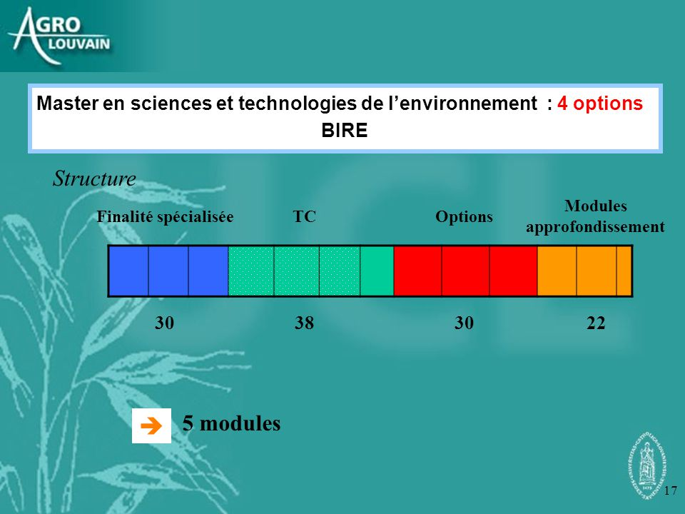 Master en sciences et technologies de l'environnement : 4 options